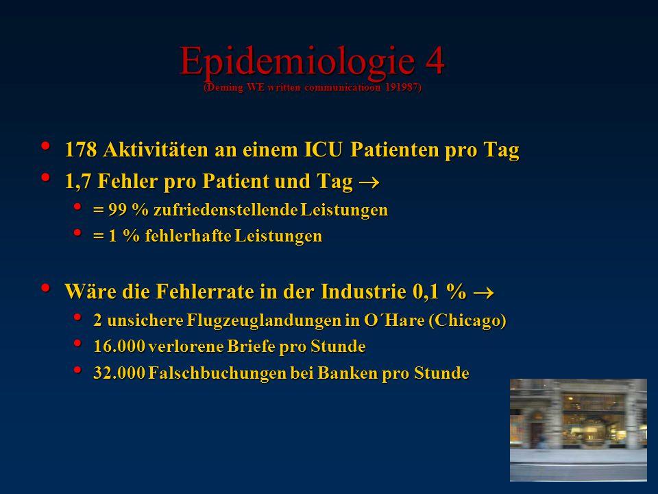 Epidemiologie 3 (Steel et al. NEJM 1981;304:638-642) 36 % fehlerhafte Tätigkeiten am Patienten während der stationären Behandlung in einem akad. Lehrk