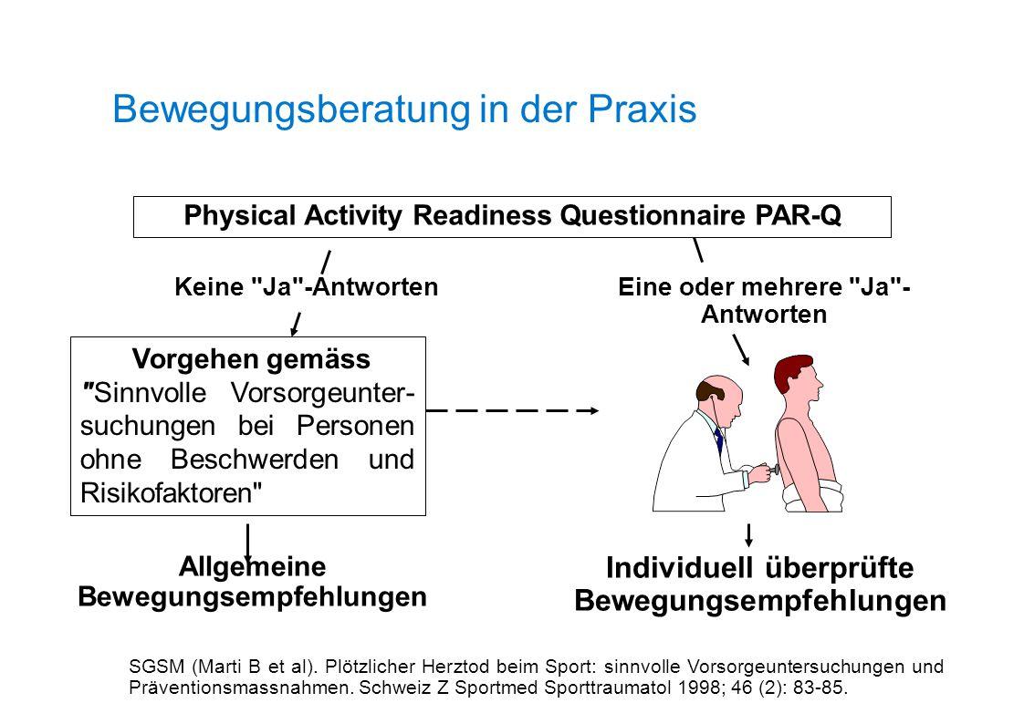 SGSM (Marti B et al). Plötzlicher Herztod beim Sport: sinnvolle Vorsorgeuntersuchungen und Präventionsmassnahmen. Schweiz Z Sportmed Sporttraumatol 19
