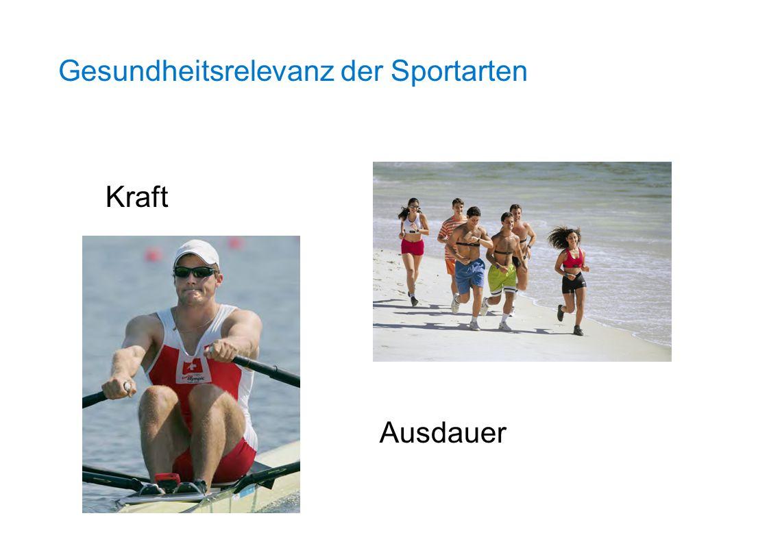 Gesundheitsrelevanz der Sportarten Kraft Ausdauer