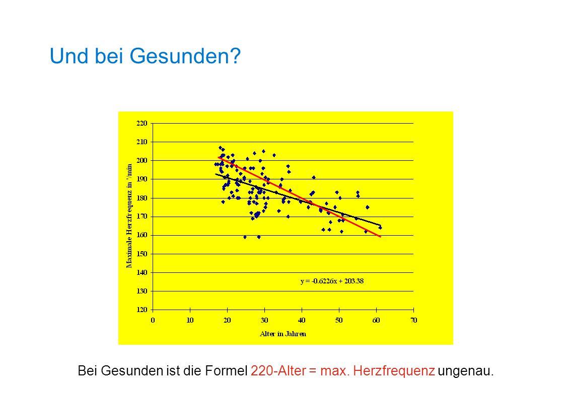 Und bei Gesunden? Bei Gesunden ist die Formel 220-Alter = max. Herzfrequenz ungenau.