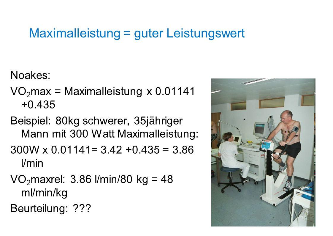 Noakes: VO 2 max = Maximalleistung x 0.01141 +0.435 Beispiel: 80kg schwerer, 35jähriger Mann mit 300 Watt Maximalleistung: 300W x 0.01141= 3.42 +0.435