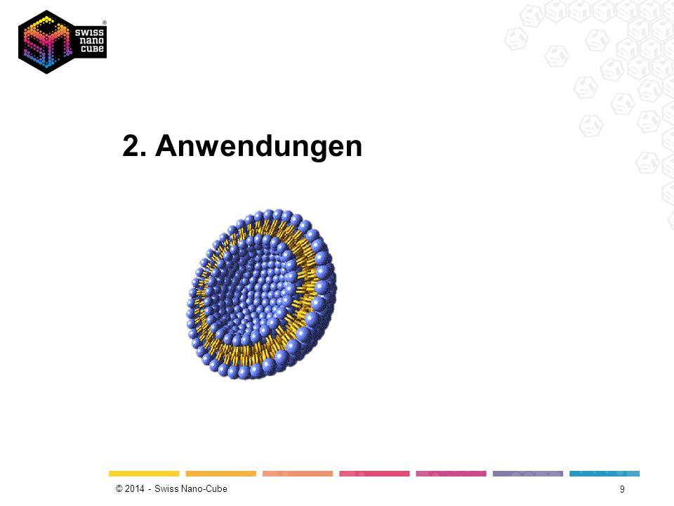 © 2014 - Swiss Nano-Cube 9 2. Anwendungen