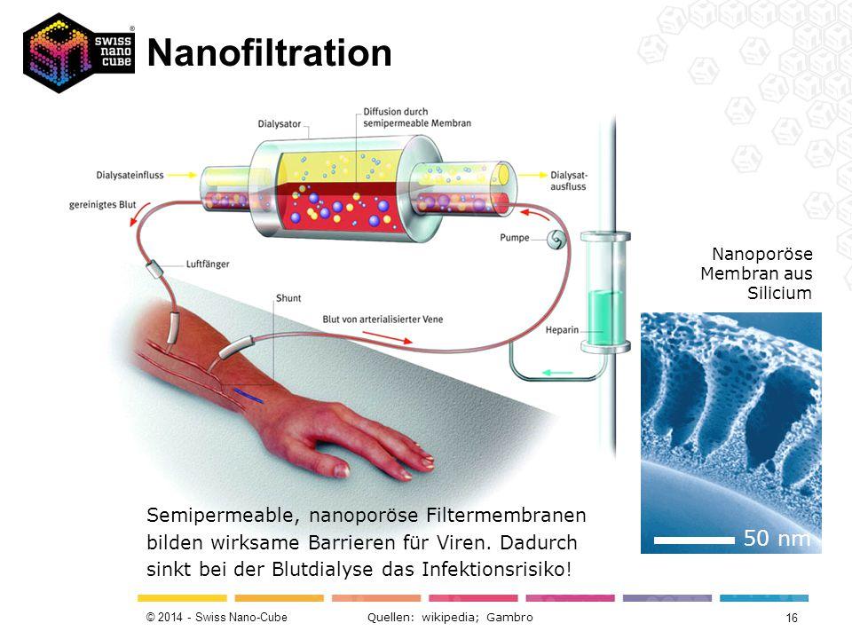 © 2014 - Swiss Nano-Cube Quellen: wikipedia; Gambro Micelle Semipermeable, nanoporöse Filtermembranen bilden wirksame Barrieren für Viren.