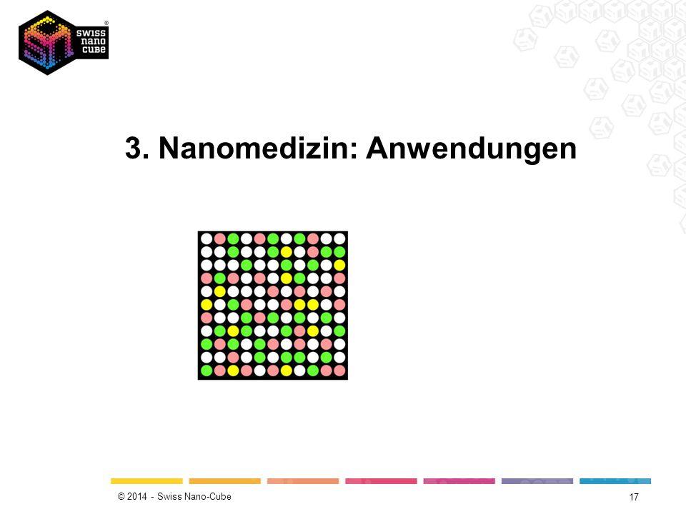 © 2014 - Swiss Nano-Cube 17 3. Nanomedizin: Anwendungen
