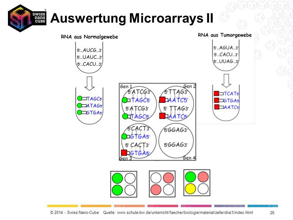 © 2014 - Swiss Nano-Cube Auswertung Microarrays II 26 Quelle: www.schule-bw.de/unterricht/faecher/biologie/material/zelle/dna1/index.html