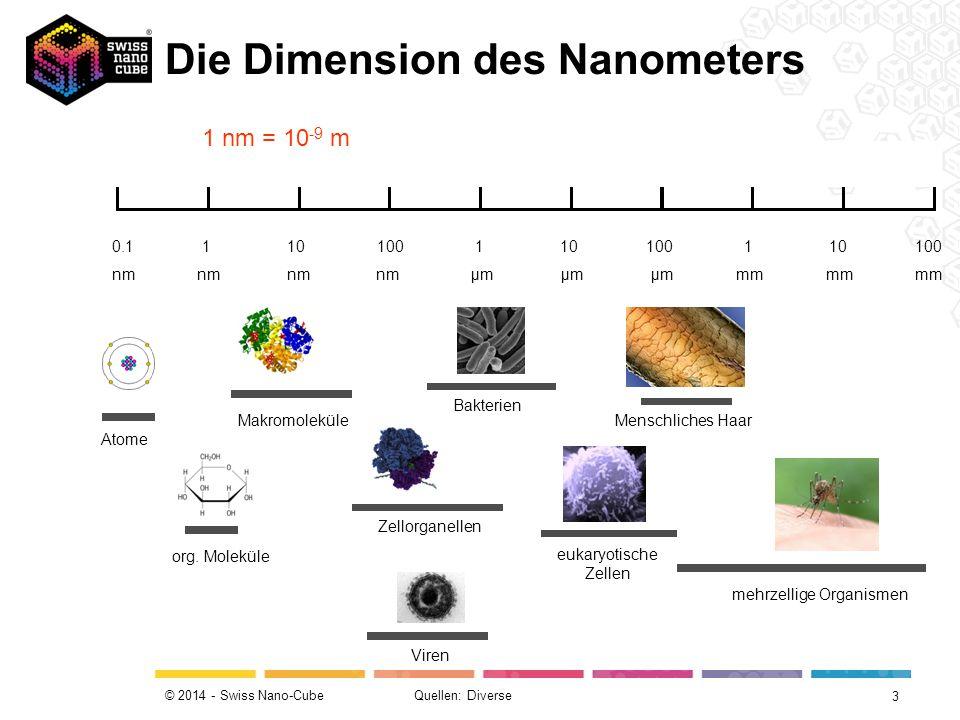 © 2014 - Swiss Nano-Cube Quellen: Diverse 0.1 1 10 100 1 10 100 1 10 100 nm nm nm nm μm μm μm mm mm mm mehrzellige Organismen eukaryotische Zellen Bakterien Viren org.