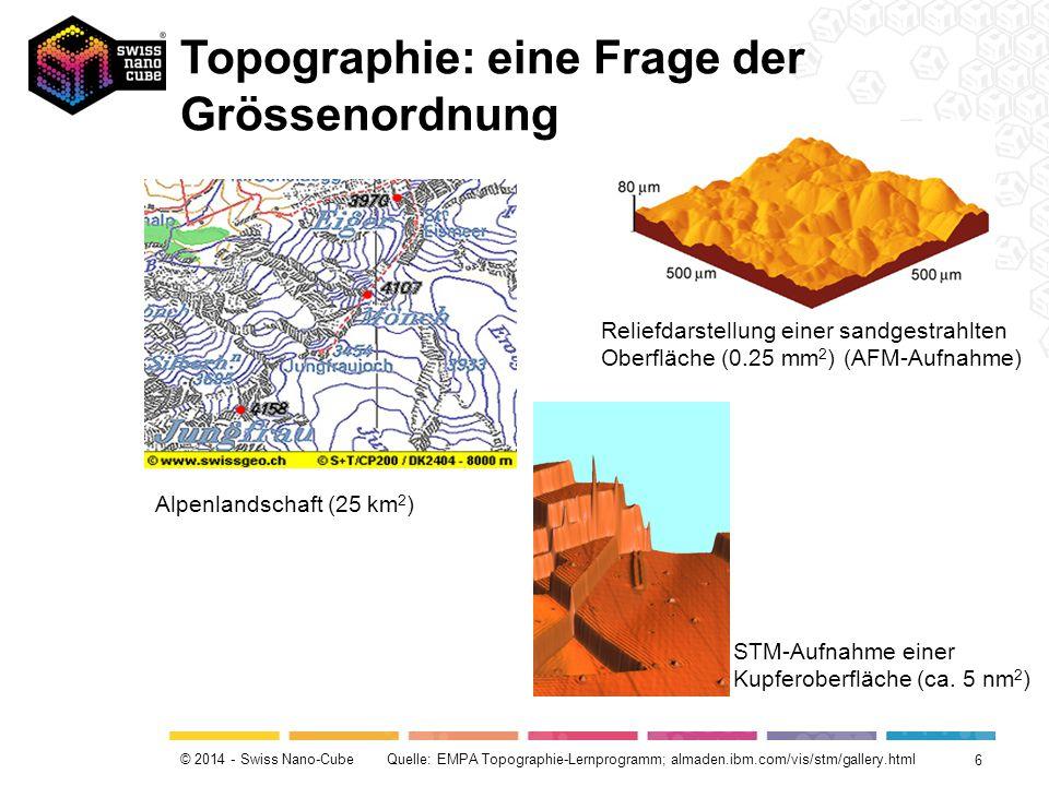 © 2014 - Swiss Nano-Cube Quelle: EMPA Topographie-Lernprogramm; almaden.ibm.com/vis/stm/gallery.html Alpenlandschaft (25 km 2 ) Reliefdarstellung einer sandgestrahlten Oberfläche (0.25 mm 2 ) (AFM-Aufnahme) STM-Aufnahme einer Kupferoberfläche (ca.