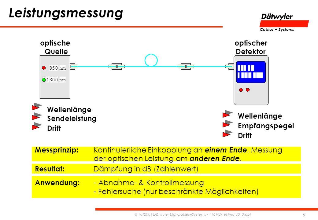 Cables + Systems © 10/2001 Dätwyler Ltd.