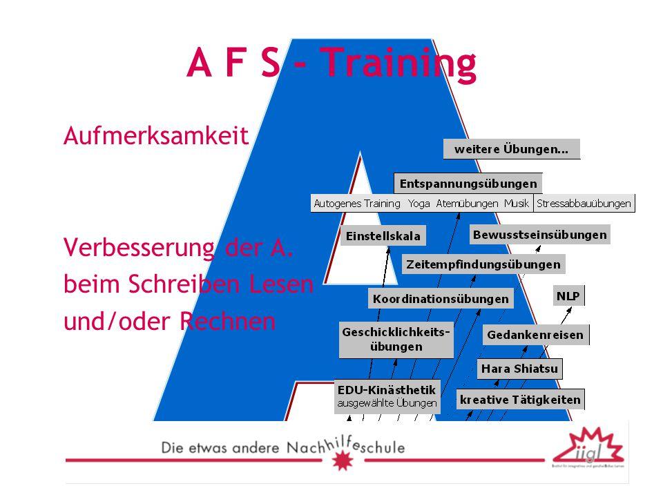A F S - Training Aufmerksamkeit Verbesserung der A. beim Schreiben Lesen und/oder Rechnen