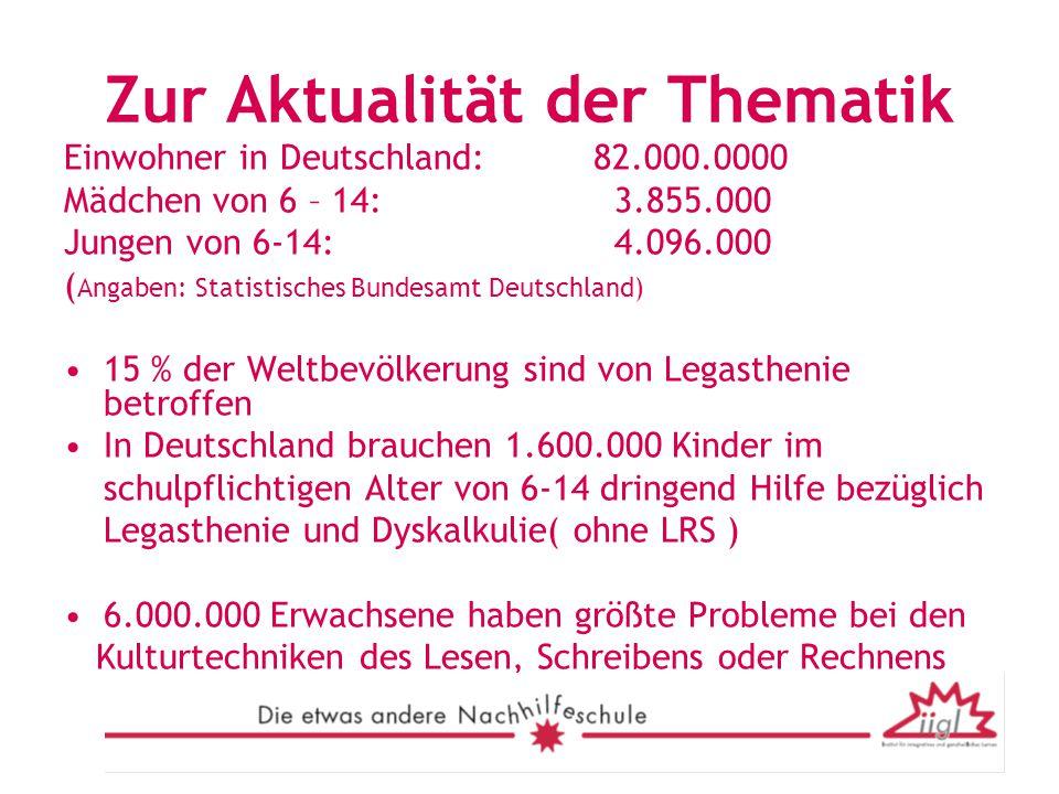 Zur Aktualität der Thematik Einwohner in Deutschland: 82.000.0000 Mädchen von 6 – 14: 3.855.000 Jungen von 6-14: 4.096.000 ( Angaben: Statistisches Bu