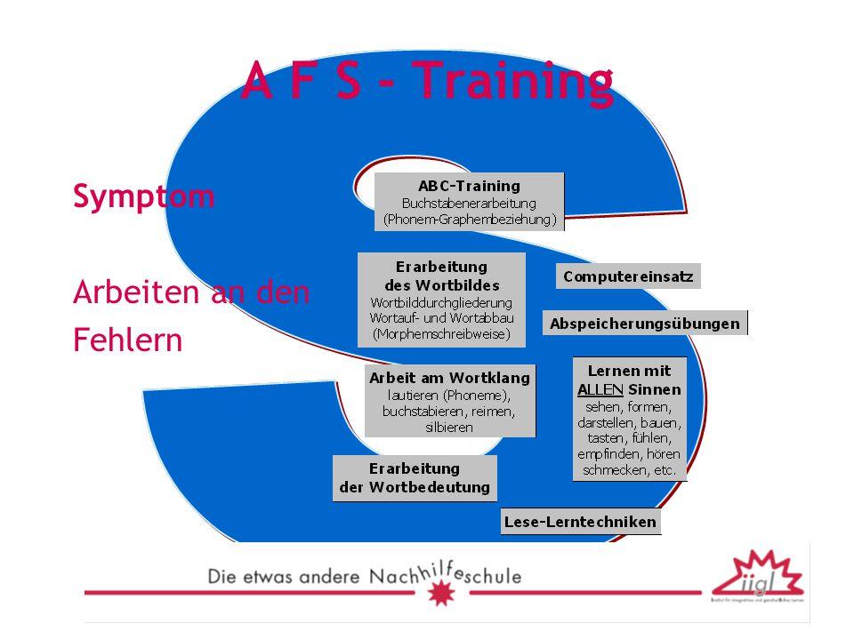 A F S - Training Symptom Arbeiten an den Fehlern