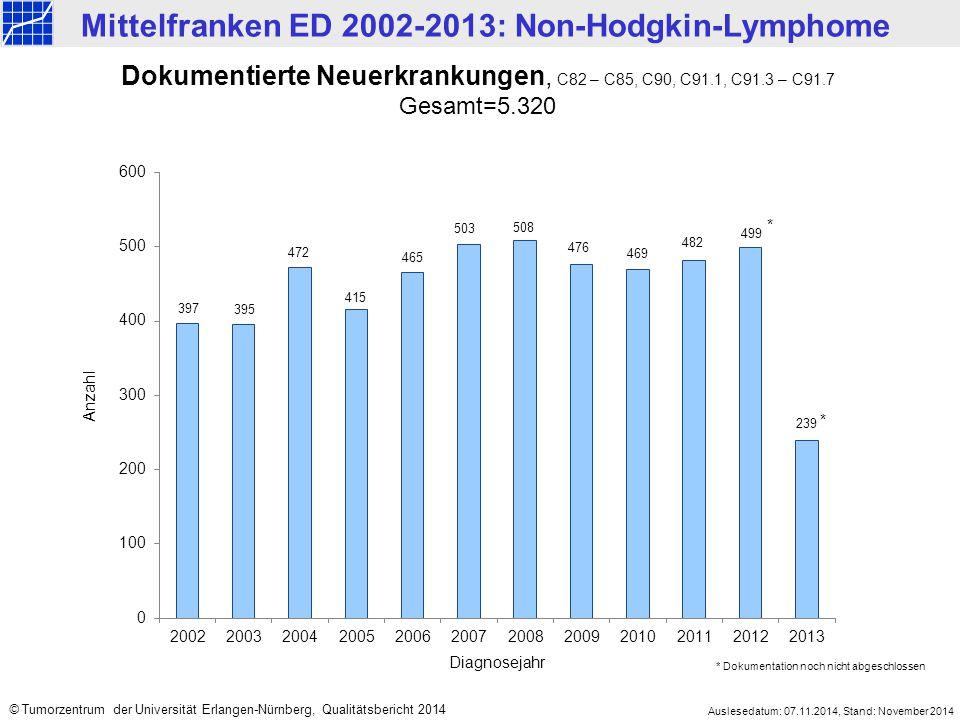 Mittelfranken ED 2002-2013: Non-Hodgkin-Lymphome Auslesedatum: 07.11.2014, Stand: November 2014 © Tumorzentrum der Universität Erlangen-Nürnberg, Qual