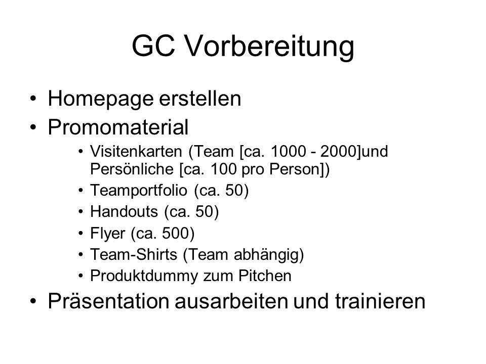 GC Vorbereitung Homepage erstellen Promomaterial Visitenkarten (Team [ca. 1000 - 2000]und Persönliche [ca. 100 pro Person]) Teamportfolio (ca. 50) Han