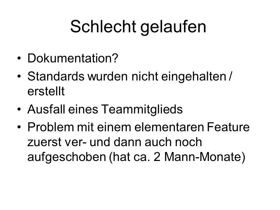 Schlecht gelaufen Dokumentation? Standards wurden nicht eingehalten / erstellt Ausfall eines Teammitglieds Problem mit einem elementaren Feature zuers