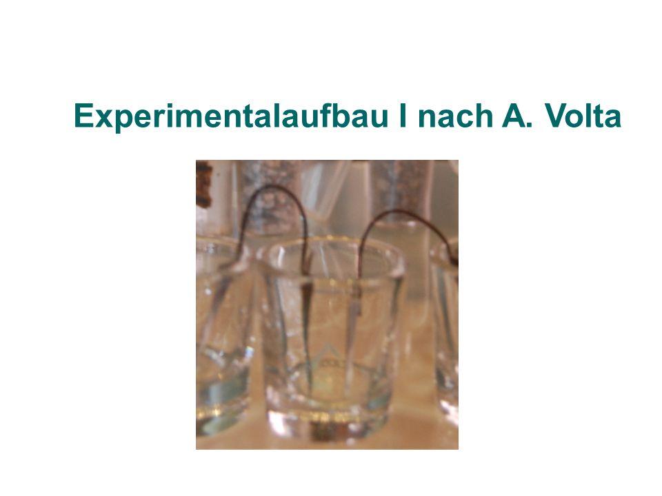 Experimentalaufbau I nach A. Volta