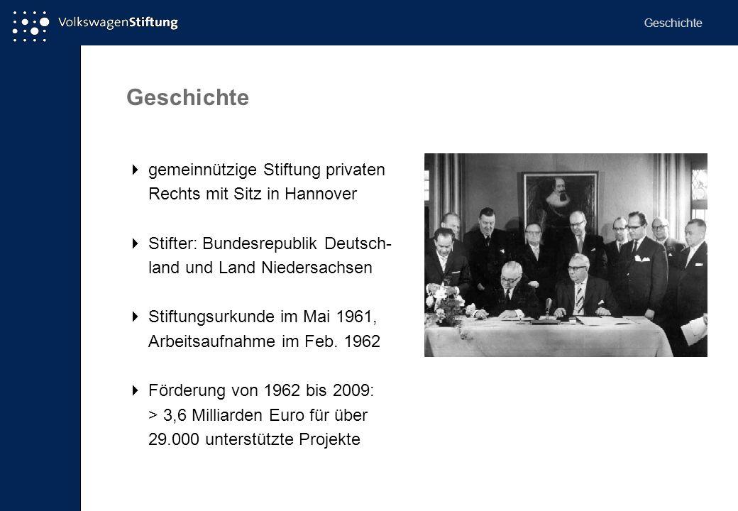 Geschichte  gemeinnützige Stiftung privaten Rechts mit Sitz in Hannover  Stifter: Bundesrepublik Deutsch- land und Land Niedersachsen  Stiftungsurk