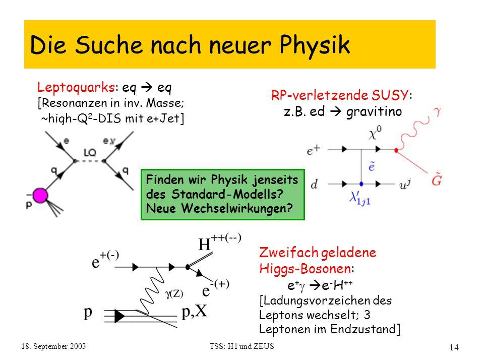 18. September 2003TSS: H1 und ZEUS 14 Die Suche nach neuer Physik Zweifach geladene Higgs-Bosonen: e +   e - H ++ [Ladungsvorzeichen des Leptons wec