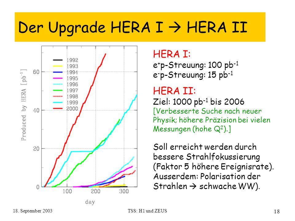 18. September 2003TSS: H1 und ZEUS 18 Der Upgrade HERA I  HERA II HERA I: e + p-Streuung: 100 pb -1 e - p-Streuung: 15 pb -1 HERA II: Ziel: 1000 pb -