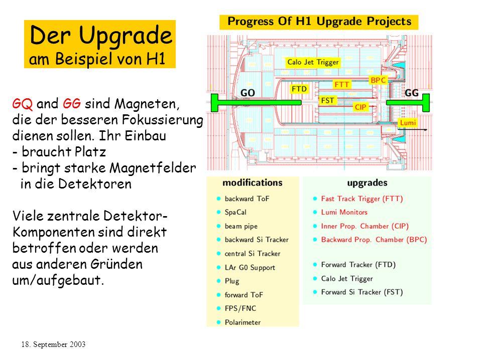 18. September 2003TSS: H1 und ZEUS 19 Der Upgrade am Beispiel von H1 GQ and GG sind Magneten, die der besseren Fokussierung dienen sollen. Ihr Einbau