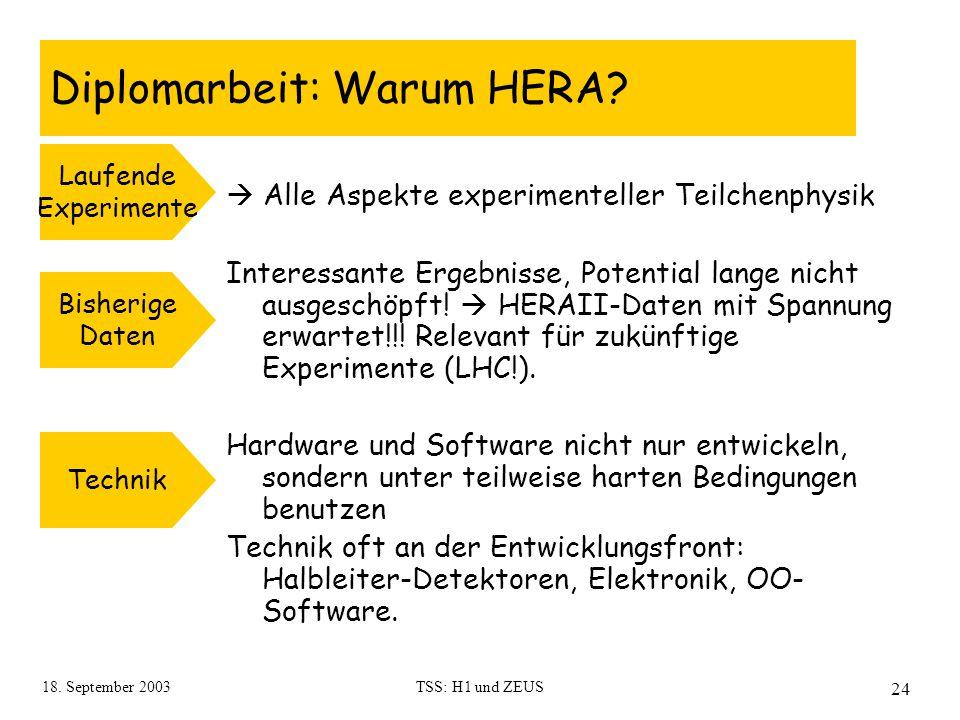 18. September 2003TSS: H1 und ZEUS 24 Diplomarbeit: Warum HERA?  Alle Aspekte experimenteller Teilchenphysik Interessante Ergebnisse, Potential lange