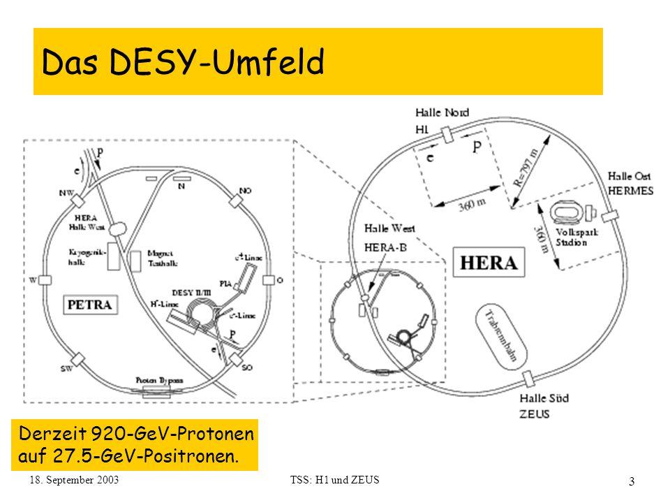 18. September 2003TSS: H1 und ZEUS 3 Das DESY-Umfeld Derzeit 920-GeV-Protonen auf 27.5-GeV-Positronen.