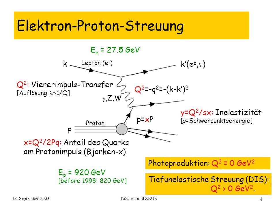 18. September 2003TSS: H1 und ZEUS 4 Elektron-Proton-Streuung E e = 27.5 GeV E p = 920 GeV [before 1998: 820 GeV] Tiefunelastische Streuung (DIS): Q 2