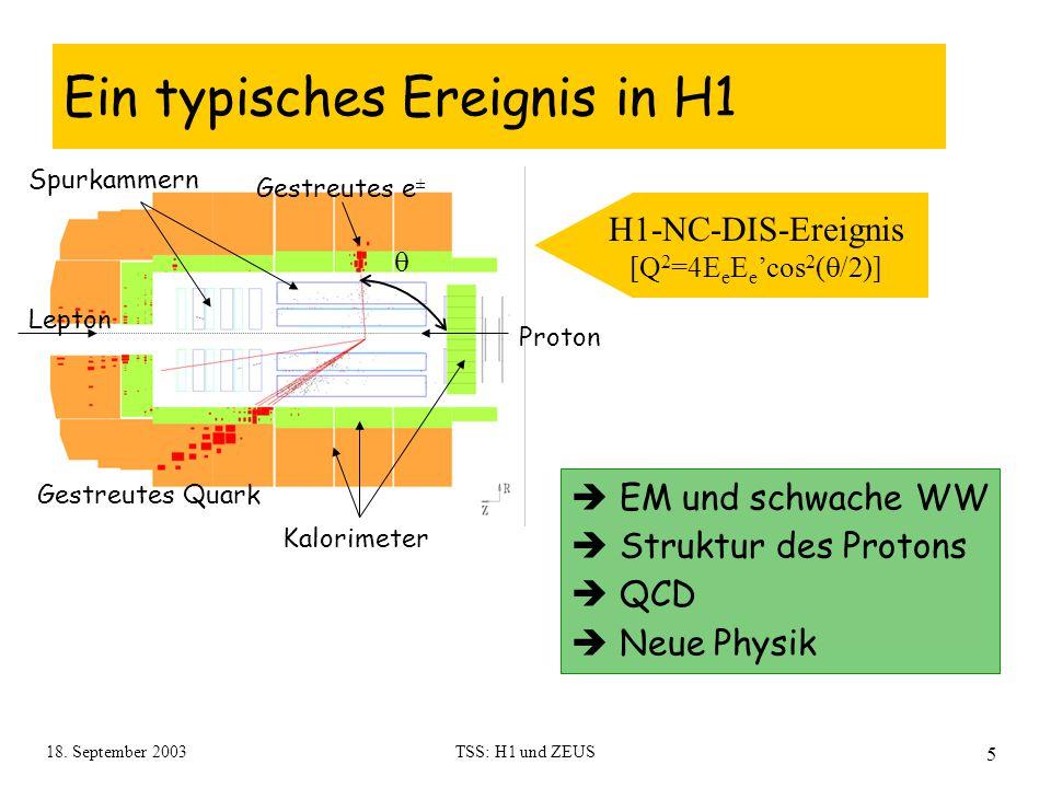 18. September 2003TSS: H1 und ZEUS 5 Ein typisches Ereignis in H1 H1-NC-DIS-Ereignis [Q 2 =4E e E e 'cos 2 (  /2)] Gestreutes e ± Gestreutes Quark Pr