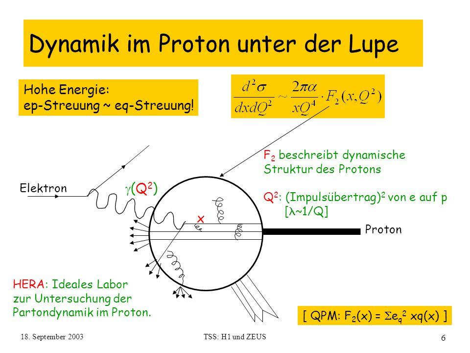 18. September 2003TSS: H1 und ZEUS 6 Dynamik im Proton unter der Lupe F 2 beschreibt dynamische Struktur des Protons Q 2 : (Impulsübertrag) 2 von e au