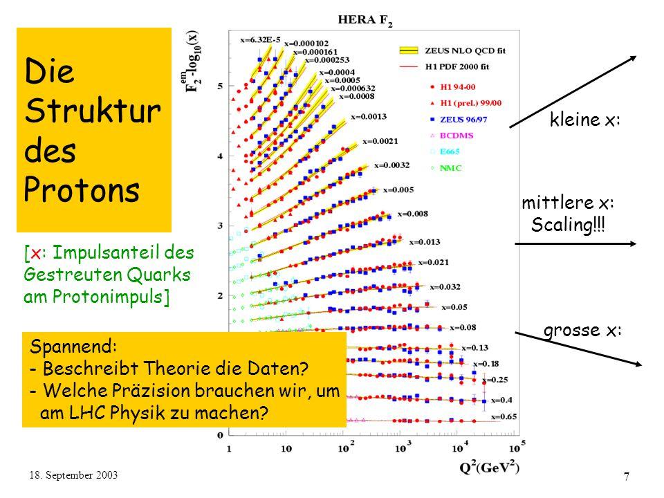 18. September 2003TSS: H1 und ZEUS 7 Die Struktur des Protons kleine x: mittlere x: Scaling!!! grosse x: Spannend: - Beschreibt Theorie die Daten? - W