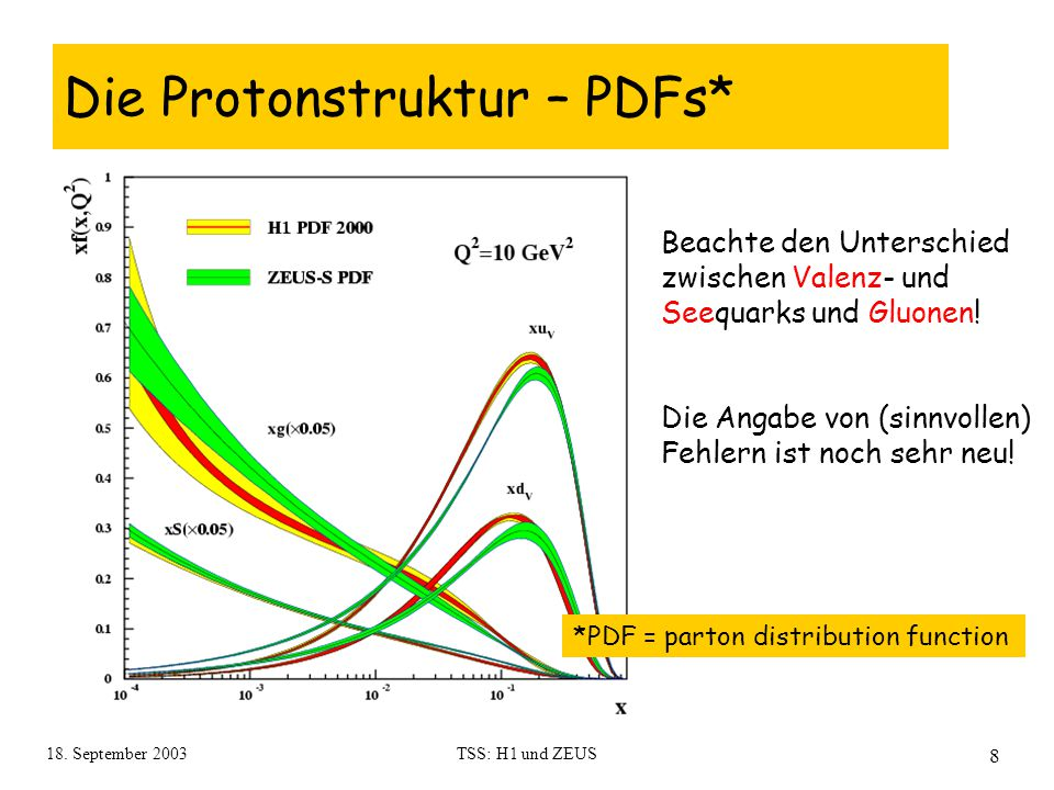 18. September 2003TSS: H1 und ZEUS 8 Die Protonstruktur – PDFs* *PDF = parton distribution function Beachte den Unterschied zwischen Valenz- und Seequ