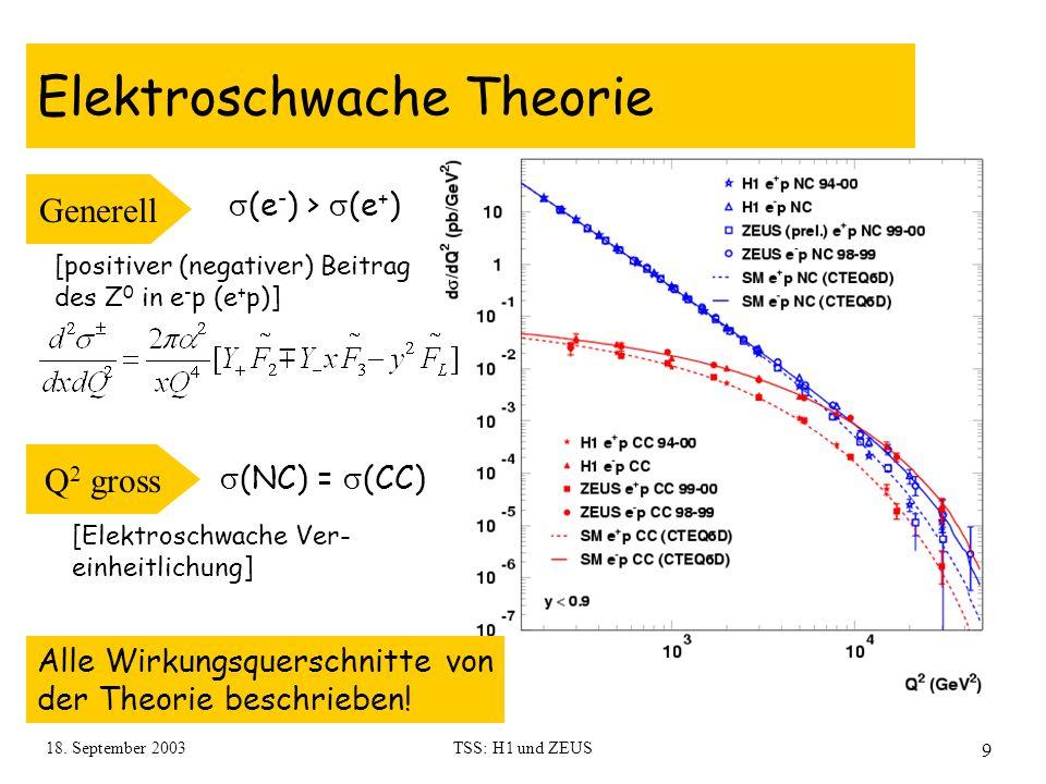 18. September 2003TSS: H1 und ZEUS 9 Elektroschwache Theorie Generell  (e - ) >  (e + ) [positiver (negativer) Beitrag des Z 0 in e - p (e + p)] Q 2