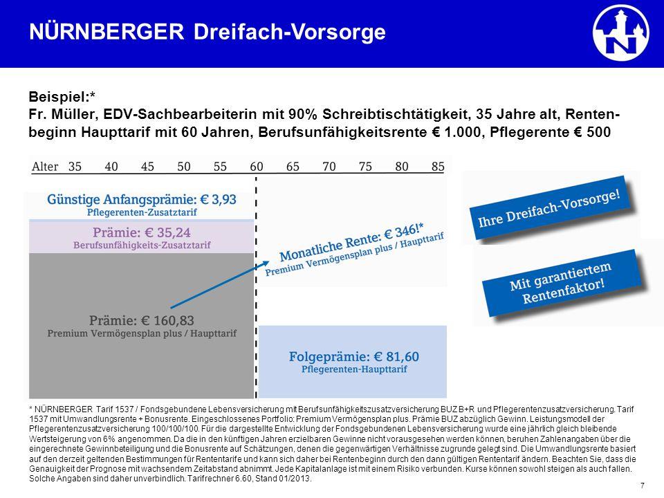 7 Beispiel:* Fr. Müller, EDV-Sachbearbeiterin mit 90% Schreibtischtätigkeit, 35 Jahre alt, Renten- beginn Haupttarif mit 60 Jahren, Berufsunfähigkeits