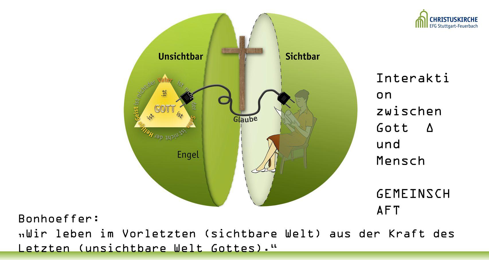 """Interakti on zwischen Gott ∆ und Mensch GEMEINSCH AFT Bonhoeffer: """"Wir leben im Vorletzten (sichtbare Welt) aus der Kraft des Letzten (unsichtbare Welt Gottes)."""