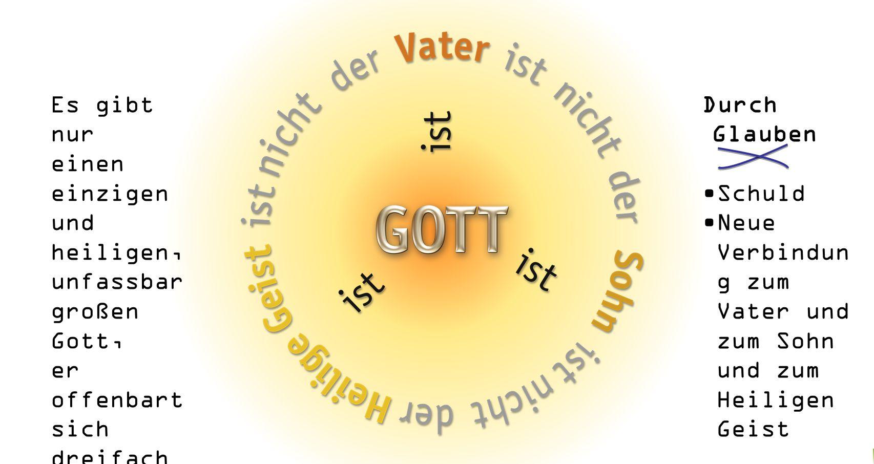 9 Es gibt nur einen einzigen und heiligen, unfassbar großen Gott, er offenbart sich dreifach und rettet durch Glauben. Durch Glauben Schuld Neue Verbi