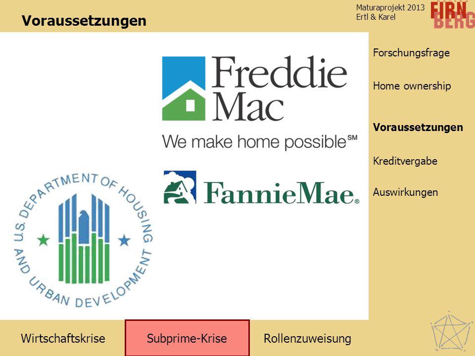 RollenzuweisungWirtschaftskrise Subprime-Krise Kreditvergabe Auswirkungen Voraussetzungen Home ownership Forschungsfrage Maturaprojekt 2013 Ertl & Karel Voraussetzungen