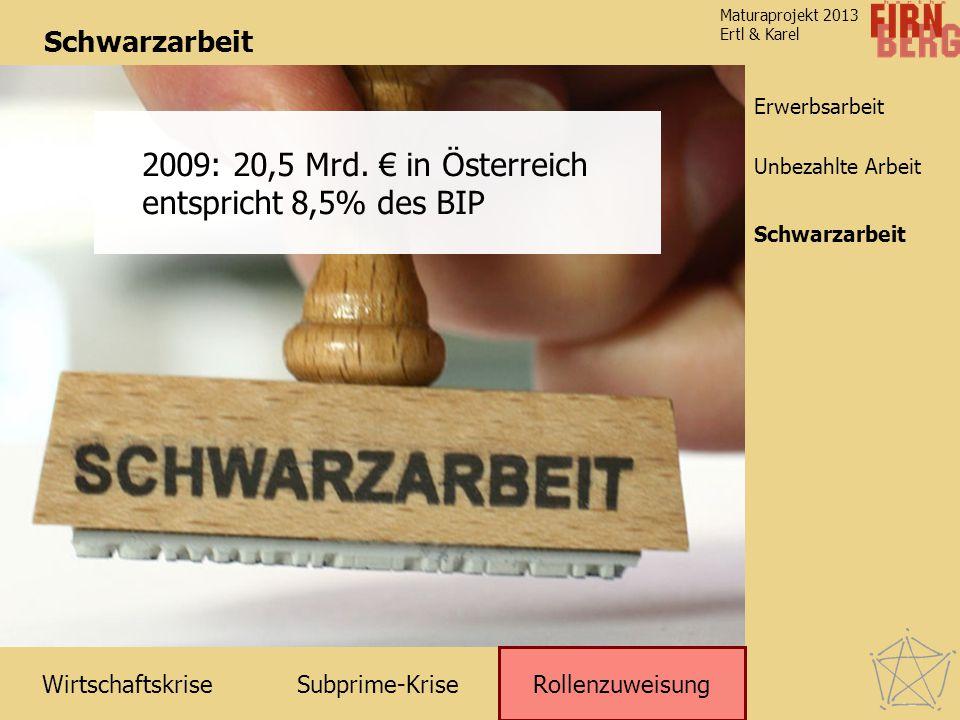 Subprime-Krise Rollenzuweisung Wirtschaftskrise Schwarzarbeit Unbezahlte Arbeit Erwerbsarbeit Maturaprojekt 2013 Ertl & Karel Schwarzarbeit 2009: 20,5 Mrd.