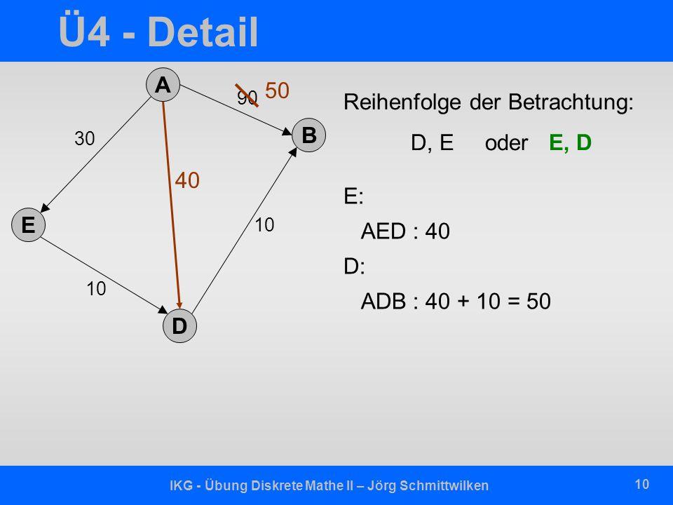 IKG - Übung Diskrete Mathe II – Jörg Schmittwilken 10 Ü4 - Detail Reihenfolge der Betrachtung: D, E oder E, D E: AED : 40 D: ADB : 40 + 10 = 50 A E B
