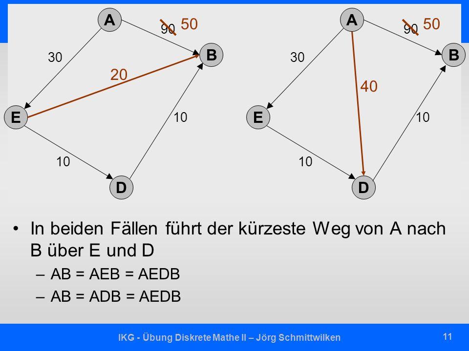 IKG - Übung Diskrete Mathe II – Jörg Schmittwilken 11 Ü4 – Detail In beiden Fällen führt der kürzeste Weg von A nach B über E und D –AB = AEB = AEDB –