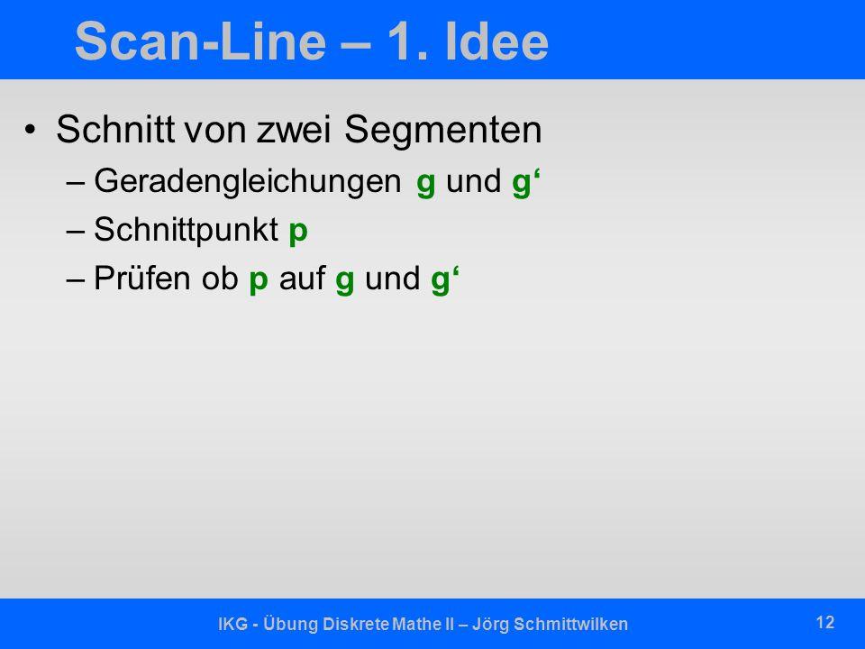 IKG - Übung Diskrete Mathe II – Jörg Schmittwilken 12 Scan-Line – 1. Idee Schnitt von zwei Segmenten –Geradengleichungen g und g' –Schnittpunkt p –Prü