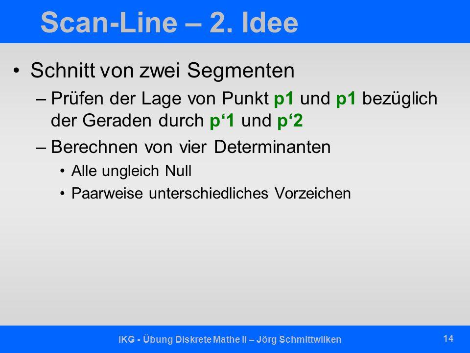 IKG - Übung Diskrete Mathe II – Jörg Schmittwilken 14 Scan-Line – 2. Idee Schnitt von zwei Segmenten –Prüfen der Lage von Punkt p1 und p1 bezüglich de