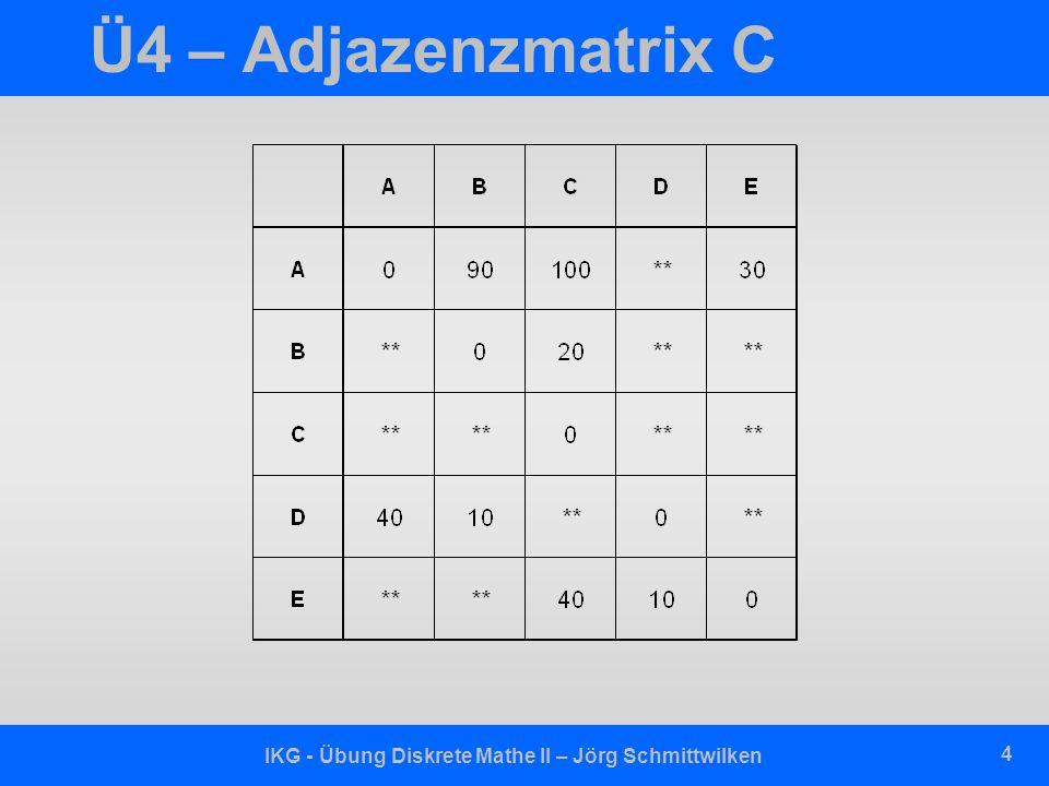 IKG - Übung Diskrete Mathe II – Jörg Schmittwilken 5 Ü4 – neue Wege A: DAC : 140 DAE : 70 B: DBC : 30 C: D: EDA : 50 EDB : 20 E: AEB : 50 AEC : 70 AED : 40
