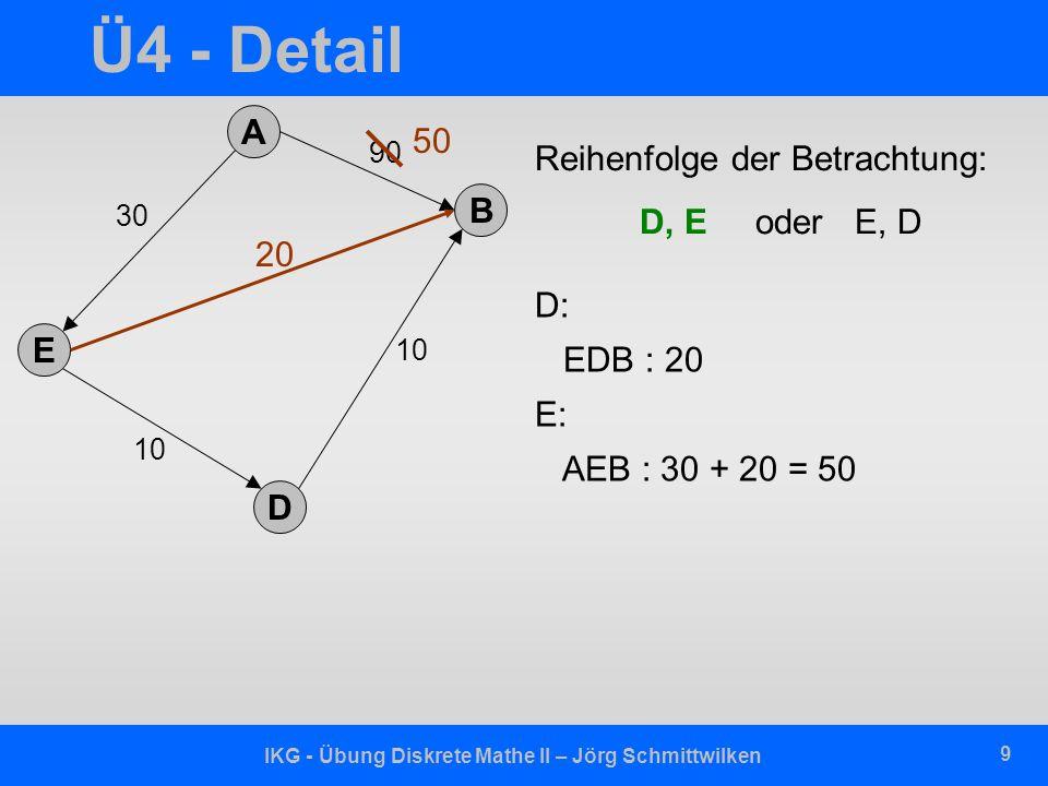 IKG - Übung Diskrete Mathe II – Jörg Schmittwilken 10 Ü4 - Detail Reihenfolge der Betrachtung: D, E oder E, D E: AED : 40 D: ADB : 40 + 10 = 50 A E B D 30 10 90 40 50