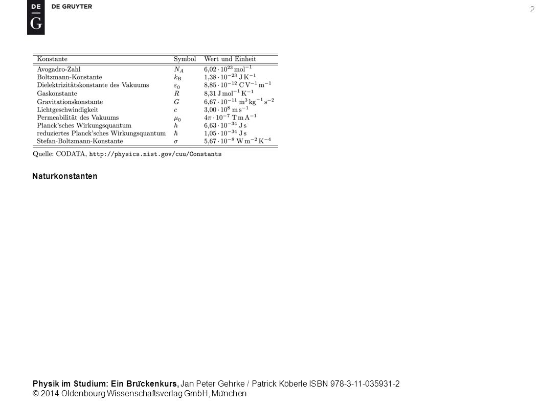 Physik im Studium: Ein Bru ̈ ckenkurs, Jan Peter Gehrke / Patrick Köberle ISBN 978-3-11-035931-2 © 2014 Oldenbourg Wissenschaftsverlag GmbH, Mu ̈ nchen 23 Tabelle 3.1: Volumenausdehnungskoeffizienten einiger Materialien.
