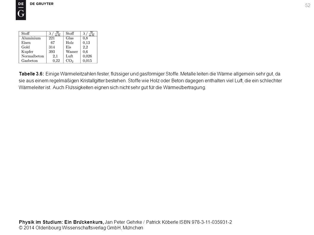 Physik im Studium: Ein Bru ̈ ckenkurs, Jan Peter Gehrke / Patrick Köberle ISBN 978-3-11-035931-2 © 2014 Oldenbourg Wissenschaftsverlag GmbH, Mu ̈ nche