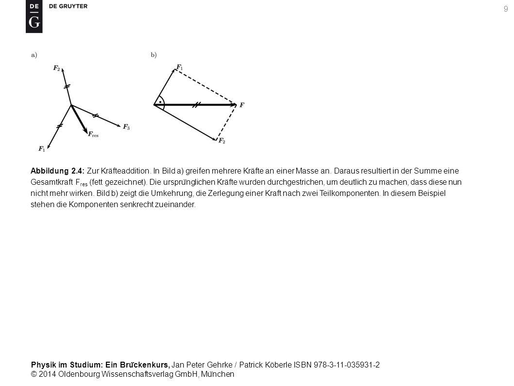 Physik im Studium: Ein Bru ̈ ckenkurs, Jan Peter Gehrke / Patrick Köberle ISBN 978-3-11-035931-2 © 2014 Oldenbourg Wissenschaftsverlag GmbH, Mu ̈ nchen 10 Abbildung 2.5: Gravitationskraft einer Masse m 1 auf eine Masse m 2.
