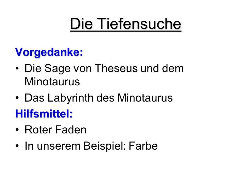 Die Tiefensuche Vorgedanke: Die Sage von Theseus und dem Minotaurus Das Labyrinth des MinotaurusHilfsmittel: Roter Faden In unserem Beispiel: Farbe