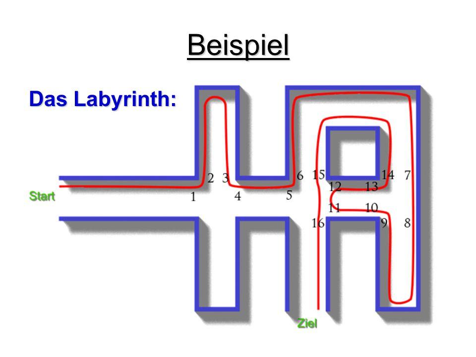 Beispiel Das Labyrinth: