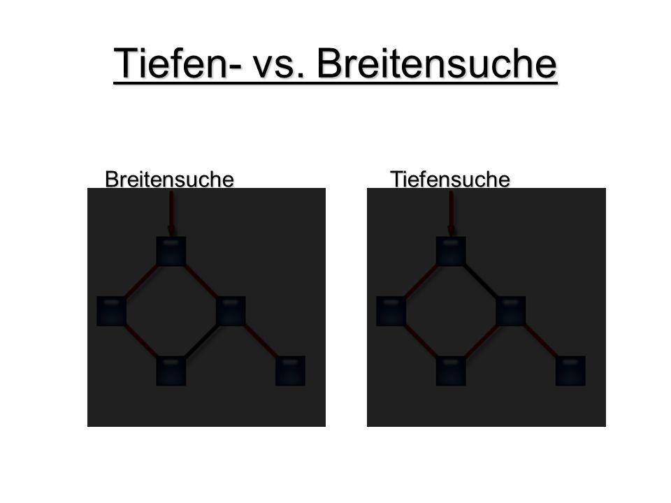 Tiefen- vs. Breitensuche BreitensucheTiefensuche