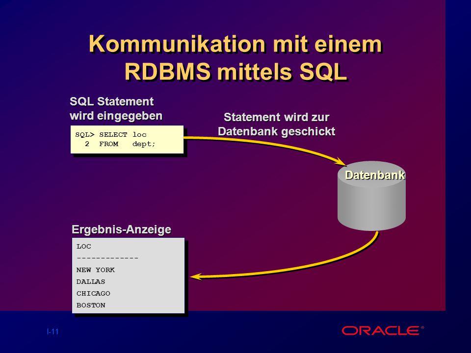 I-11 Kommunikation mit einem RDBMS mittels SQL Datenbank SQL> SELECT loc 2 FROM dept; SQL> SELECT loc 2 FROM dept; SQL Statement wird eingegeben Statement wird zur Datenbank geschickt LOC ------------- NEW YORK DALLAS CHICAGO BOSTON LOC ------------- NEW YORK DALLAS CHICAGO BOSTONErgebnis-Anzeige