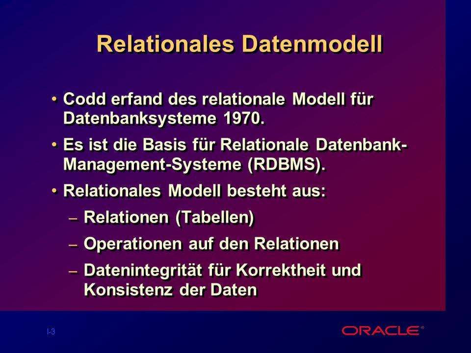 I-3 Relationales Datenmodell Codd erfand des relationale Modell für Datenbanksysteme 1970.